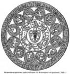 Ислам и астрология