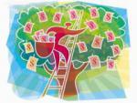 Условия социального роста