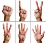 Значение жестов