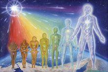 Кризисы духовного развития