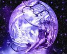 Основные понятия астрологии