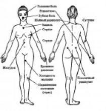 Акупрессура - лечение надавливанием