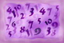 Значение числа вашего рождения
