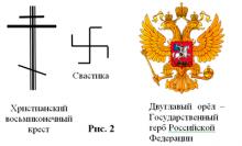 Звезда «СОЮЗА». Символ девяти Иерархических Систем